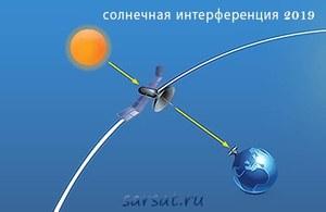 В Оренбургской области возможно пропадание сигнала теле- и радиоканалов из-за солнечной интерференции